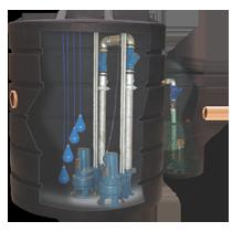 Facilities Pump Stations